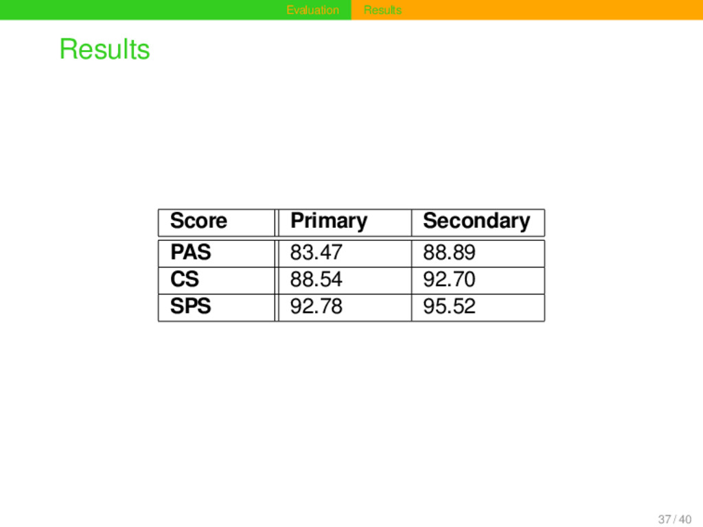 Evaluation Results Results Score Primary Second...