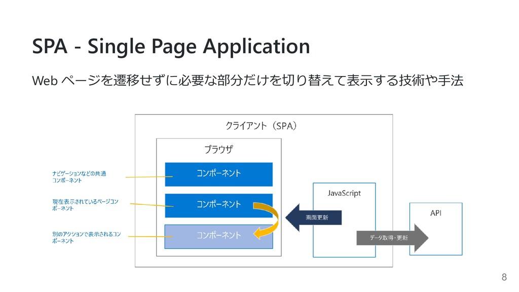 SPA - Single Page Application Web ページを遷移せずに必要な部...