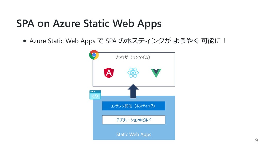 SPA on Azure Static Web Apps Azure Static Web A...