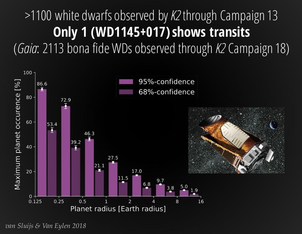van Sluijs & Van Eylen 2018 >1100 white dwarfs ...