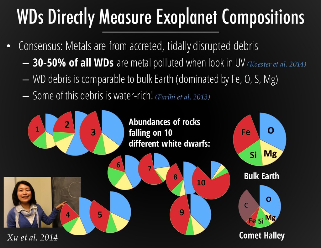• Consensus: Metals are from accreted, tidally ...