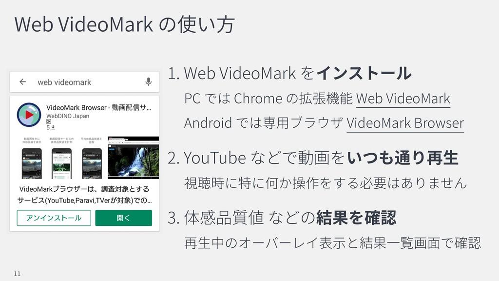 Web VideoMark 1. Web VideoMark PC Chrome Web Vi...