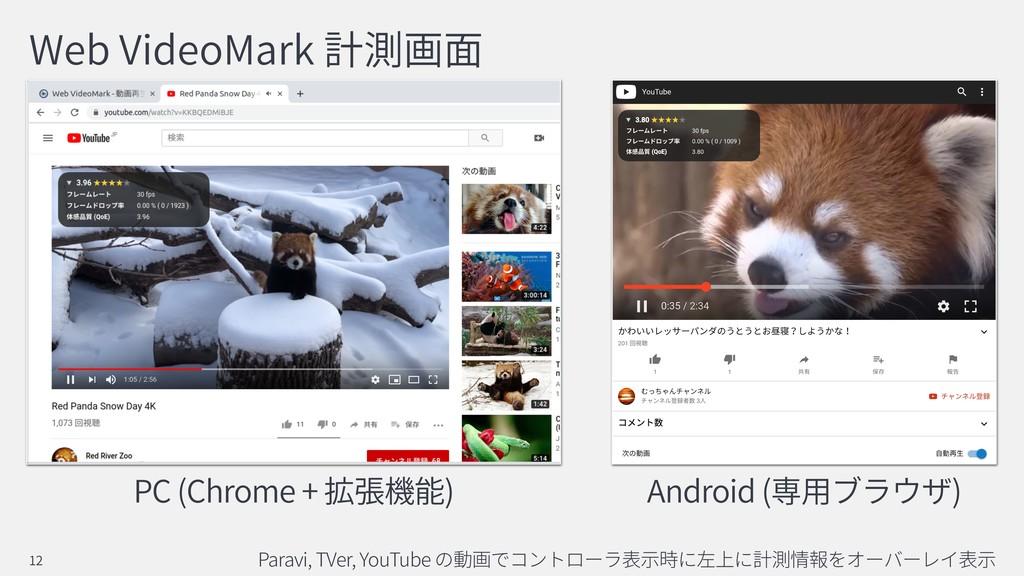 Web VideoMark Paravi, TVer, YouTube 12 PC (Chro...