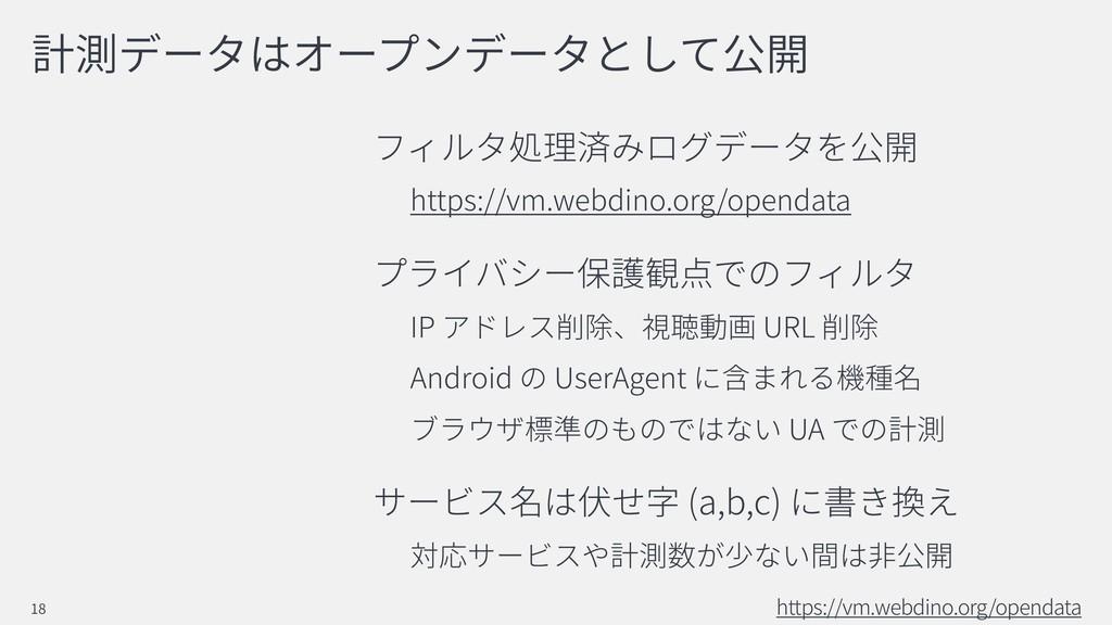 https://vm.webdino.org/opendata IP URL Android ...