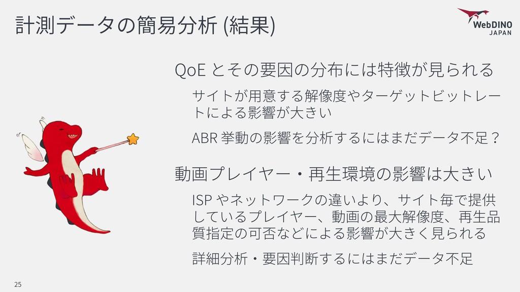 ( ) QoE ABR ISP 25