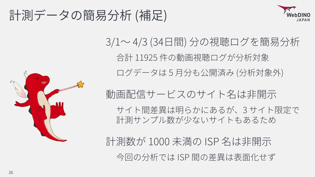 ( ) 3/1 4/3 (34 ) 11925 5 ( ) 3 1000 ISP ISP 26