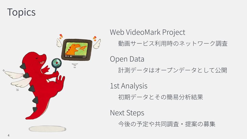 Topics Web VideoMark Project Open Data 1st Anal...