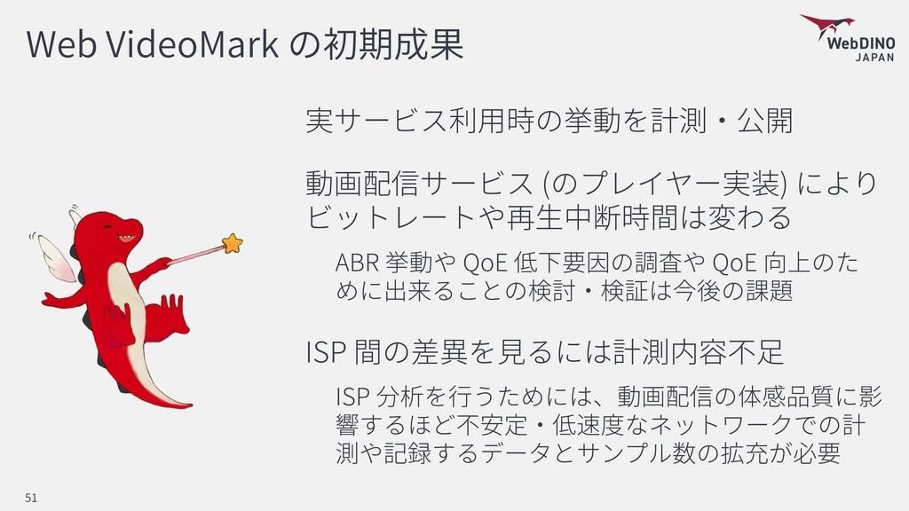 Web VideoMark ( ) ABR QoE QoE ISP ISP 51