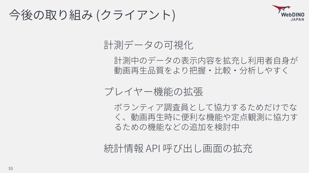( ) 較 API 53