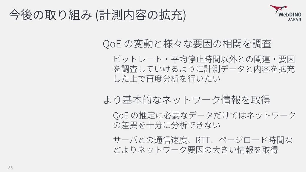 ( ) QoE QoE RTT 55