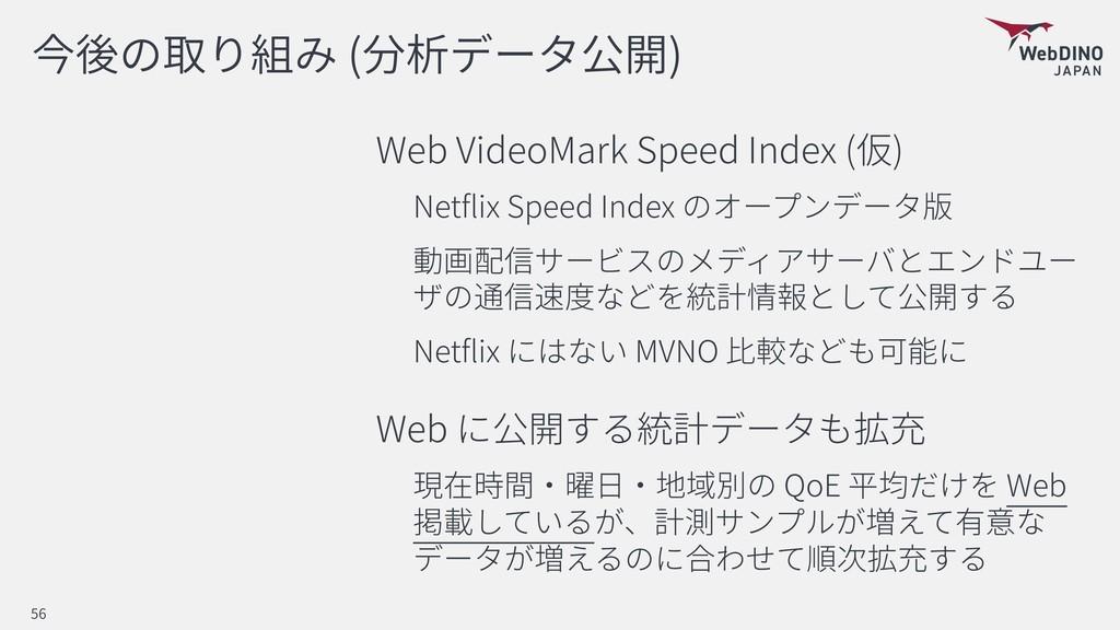 ( ) Web VideoMark Speed Index ( ) Net ix Speed ...