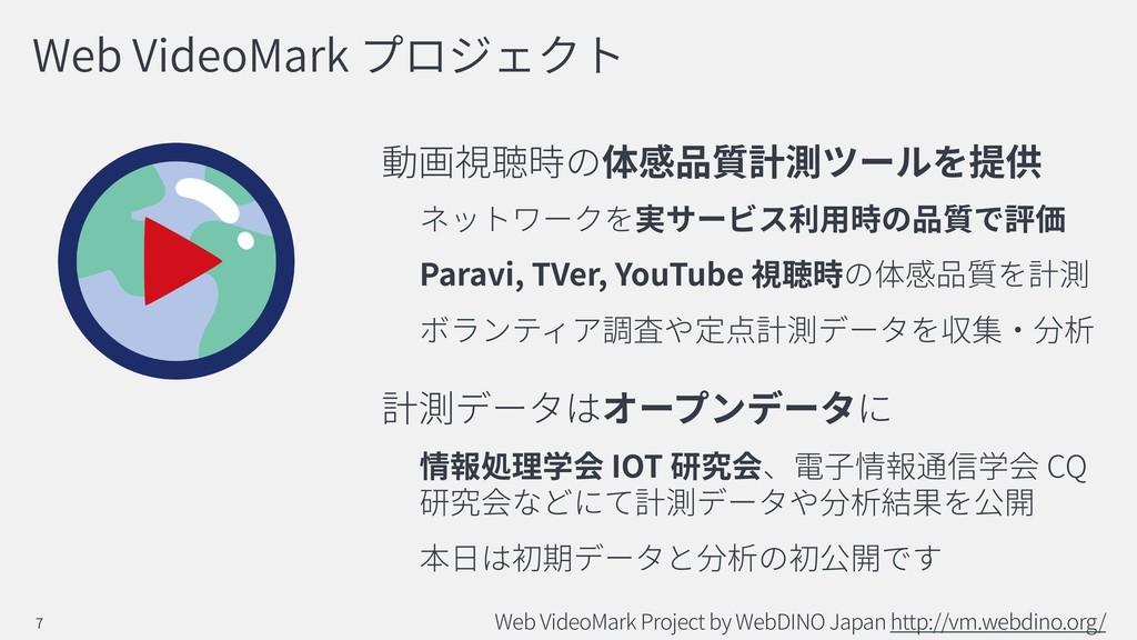 Web VideoMark Paravi, TVer, YouTube IOT CQ Web ...