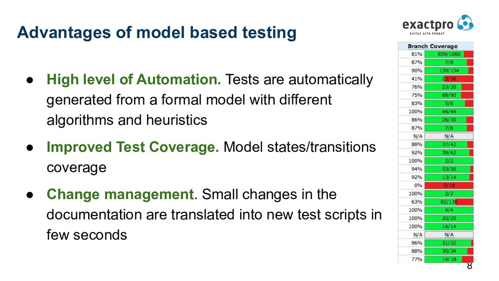 ● High level of Automation. Tests are automatic...