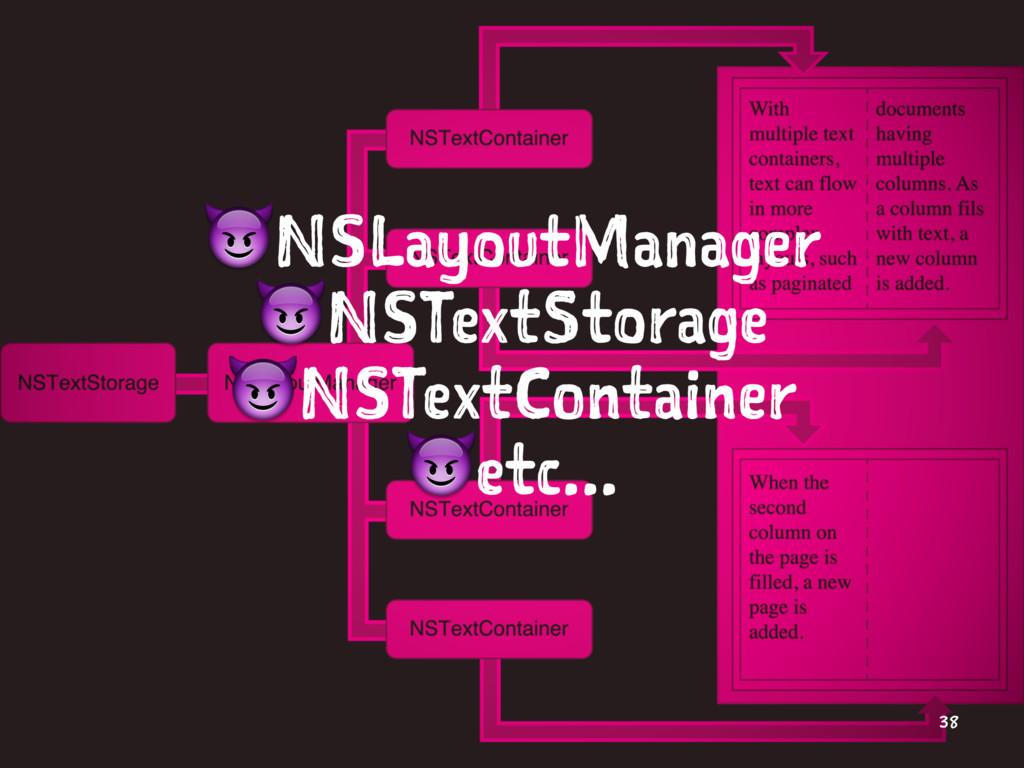 !NSLayoutManager !NSTextStorage !NSTextContaine...