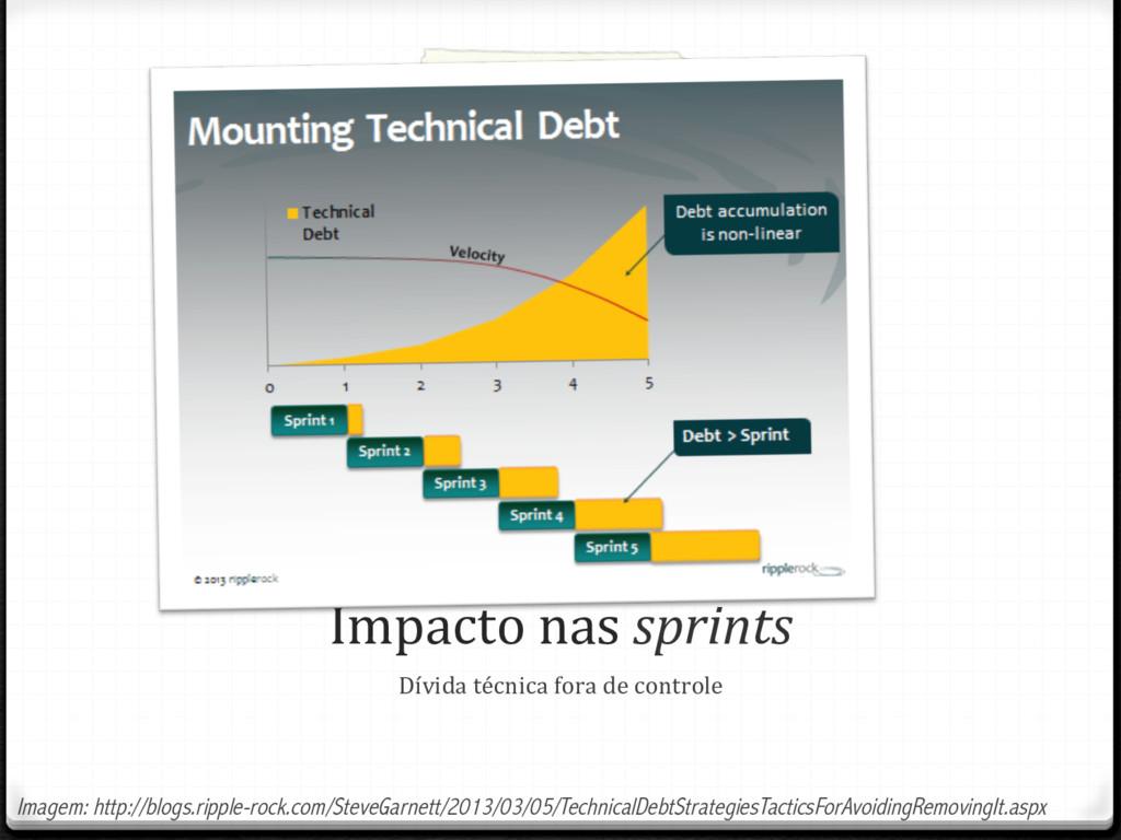 Impacto nas sprints Dívida técnica fora de cont...