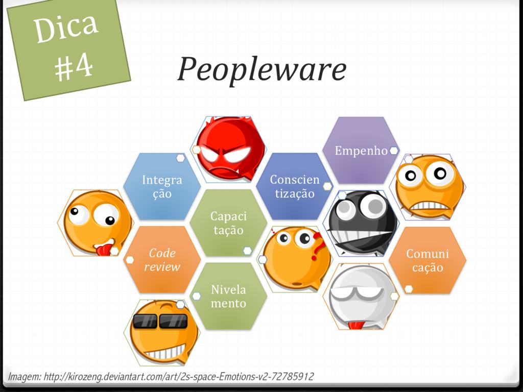 Peopleware Dica #4 Code review Capaci tação Int...