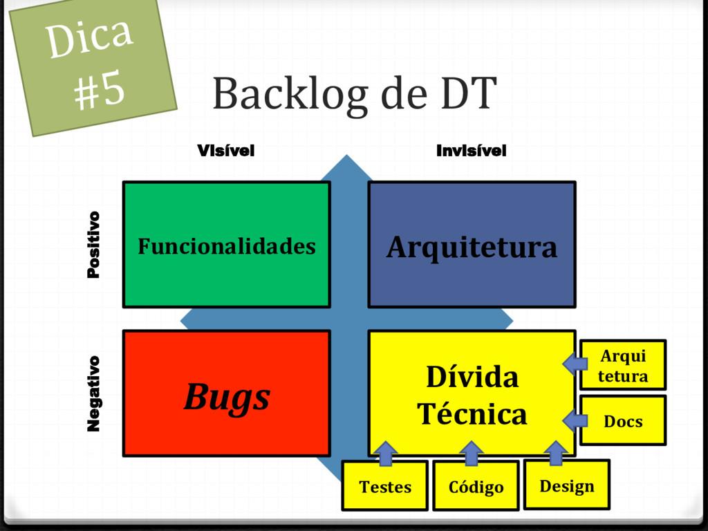 Backlog de DT Dica #5 Funcionalidades Arquitetu...