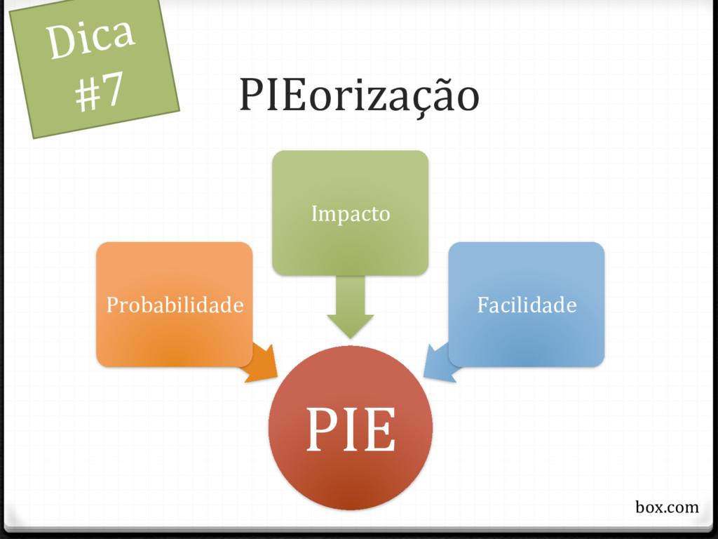 PIEorização PIE Probabilidade Impacto Facilidad...