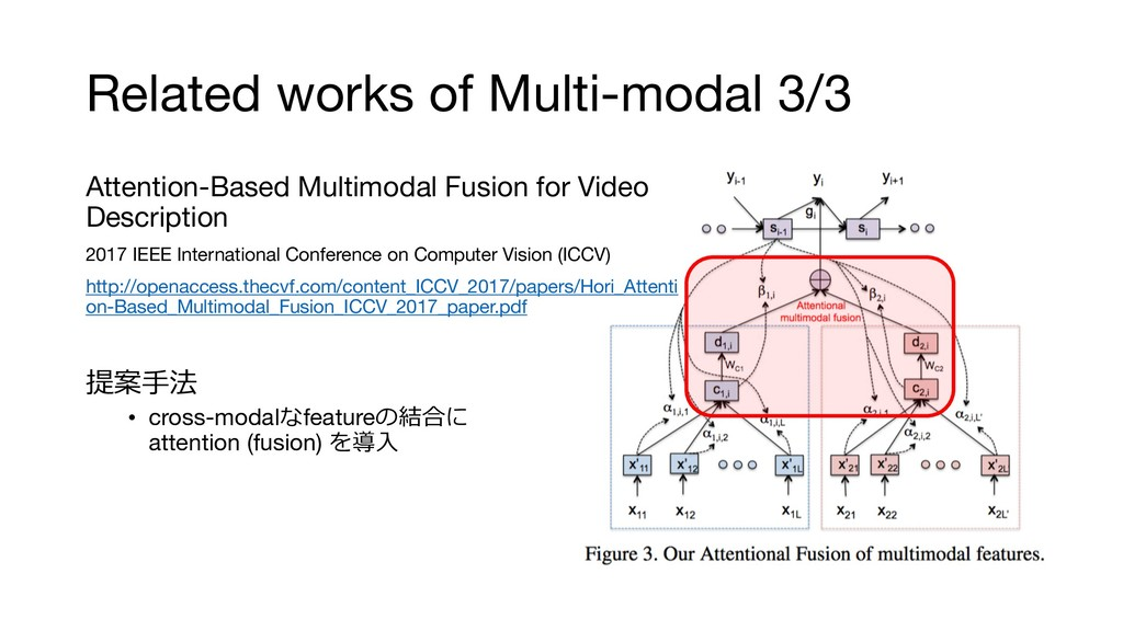 Related works of Multi-modal 3/3 Attention-Base...