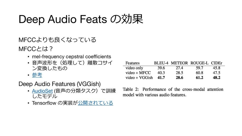 Deep Audio Feats /( MFCC, MFCC • m...