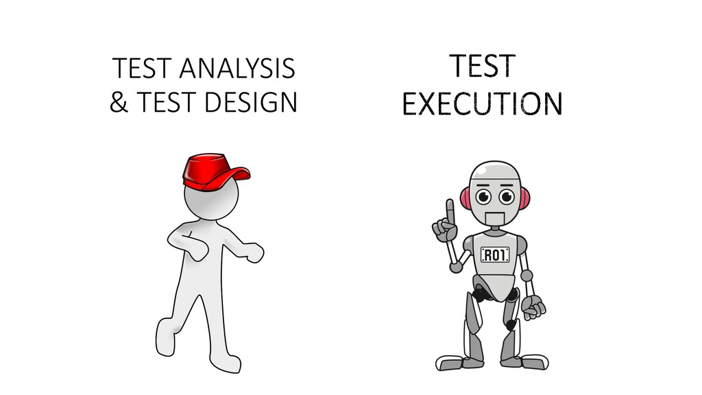 TEST ANALYSIS & TEST DESIGN