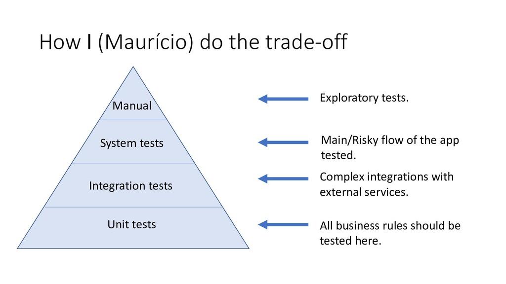 How I (Maurício) do the trade-off All business ...