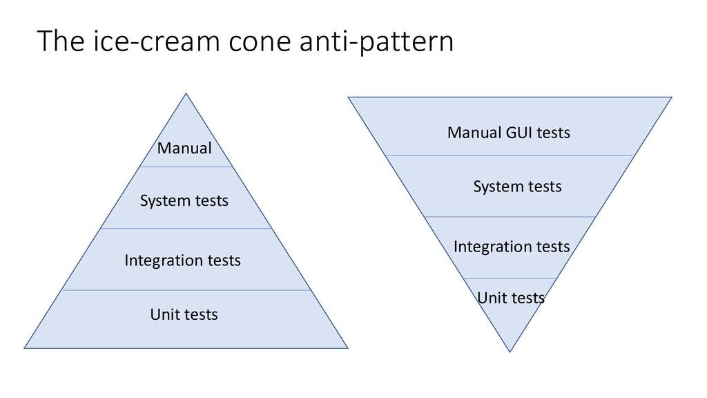 The ice-cream cone anti-pattern Unit tests Inte...
