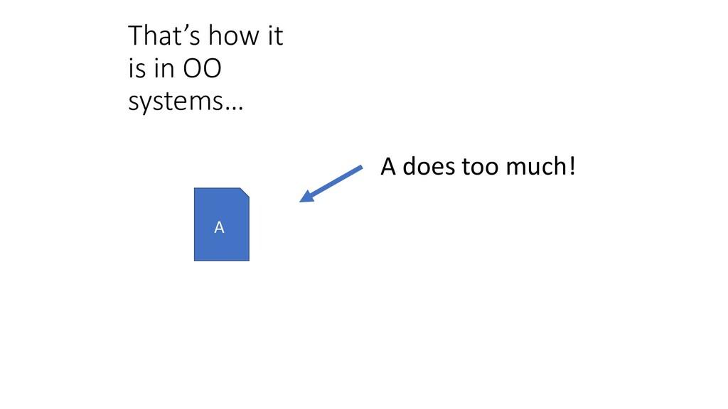 That's how it is in OO systems… A A does too mu...