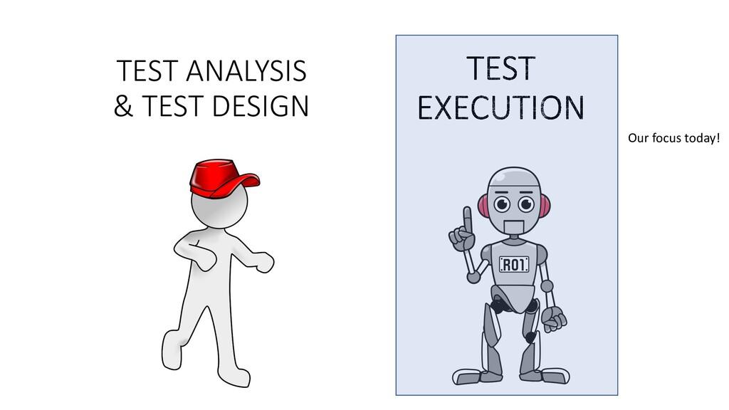 TEST ANALYSIS & TEST DESIGN Our focus today!