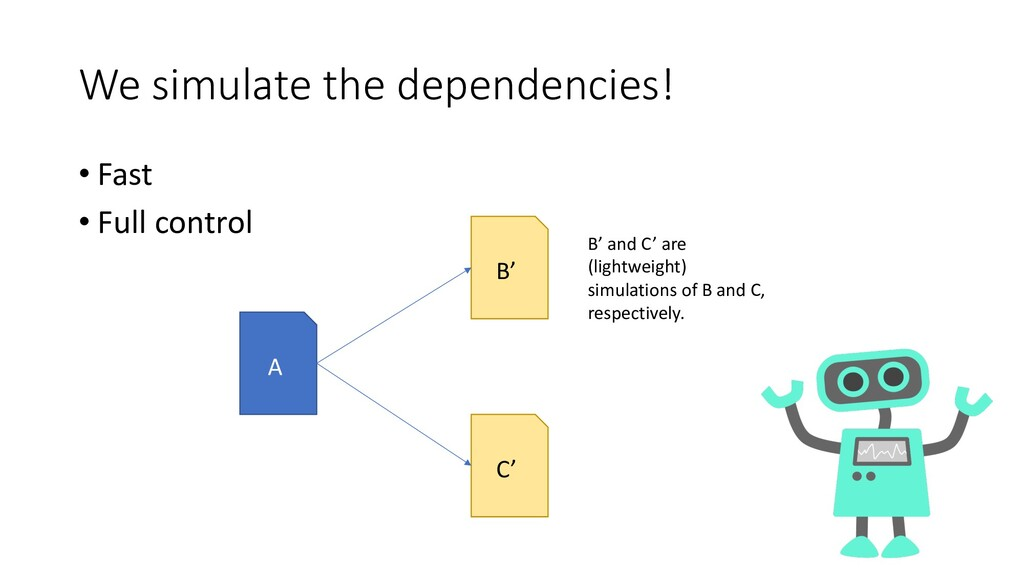We simulate the dependencies! • Fast • Full con...