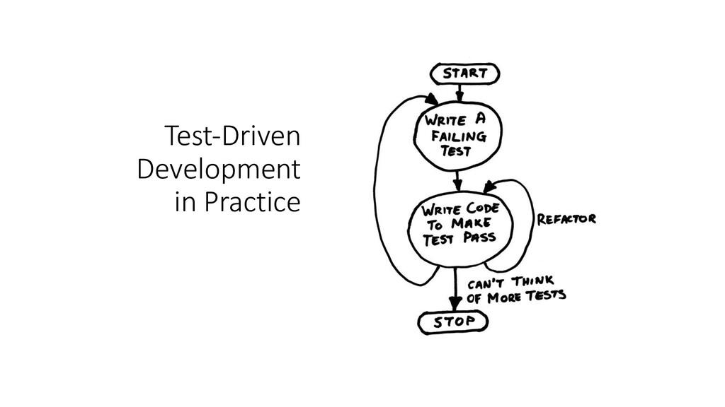 Test-Driven Development in Practice Maurício An...