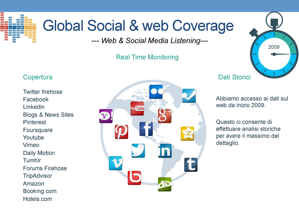 Global Social & web Coverage --- Web & Social M...