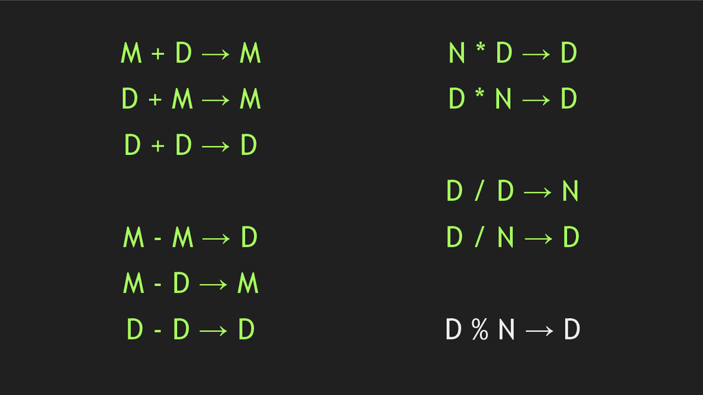 N * D → D D * N → D D / D → N D / N → D D % N →...