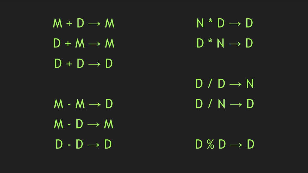 N * D → D D * N → D D / D → N D / N → D D % D →...