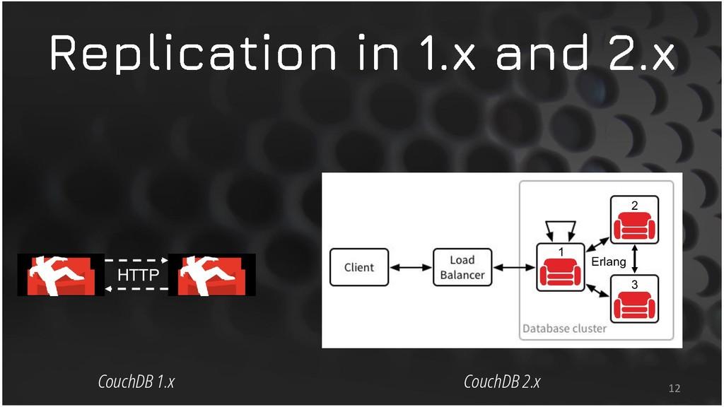 12 CouchDB 1.x CouchDB 2.x HTTP 1 2 3 Erlang