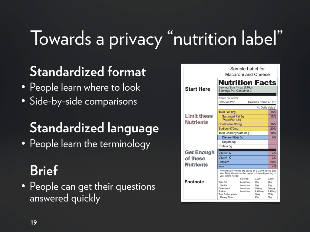 Standardized format • People learn where to loo...
