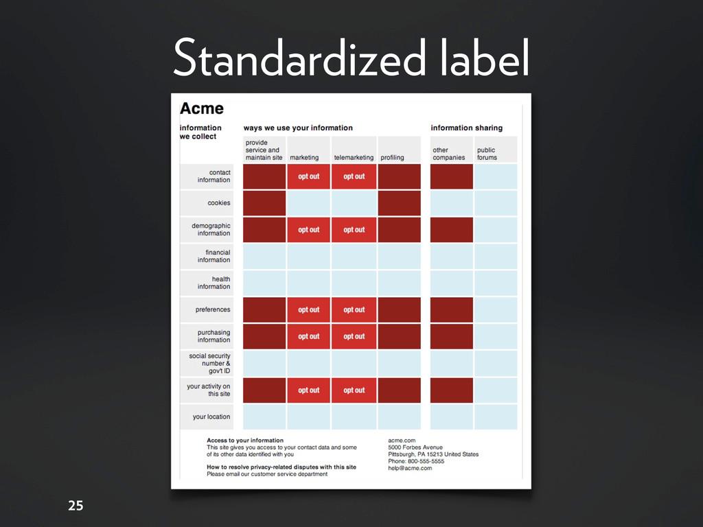 Standardized label 25