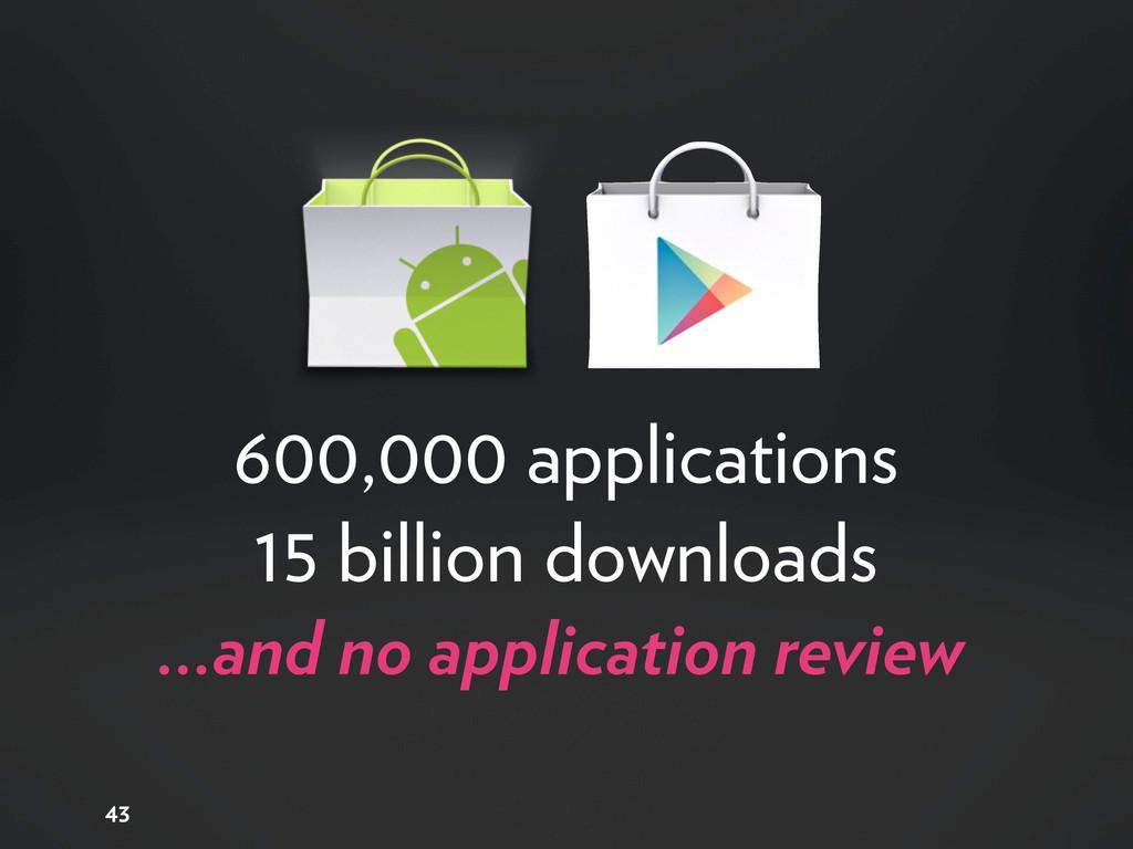 600,000 applications 15 billion downloads ...an...