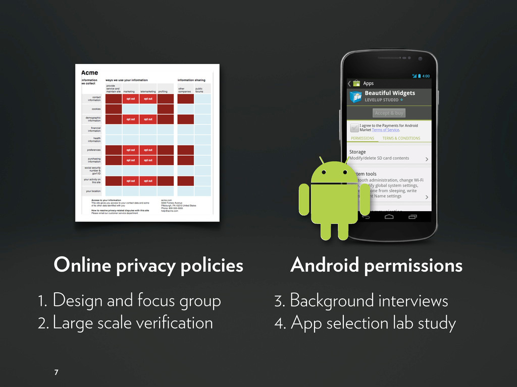Online privacy policies Android permissions 7 1...