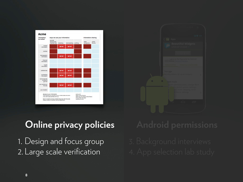 Online privacy policies Android permissions 8 1...