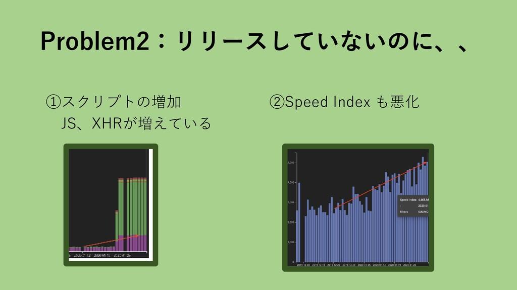 Problem2:リリースしていないのに、、 ①スクリプトの増加 JS、XHRが増えている ②...