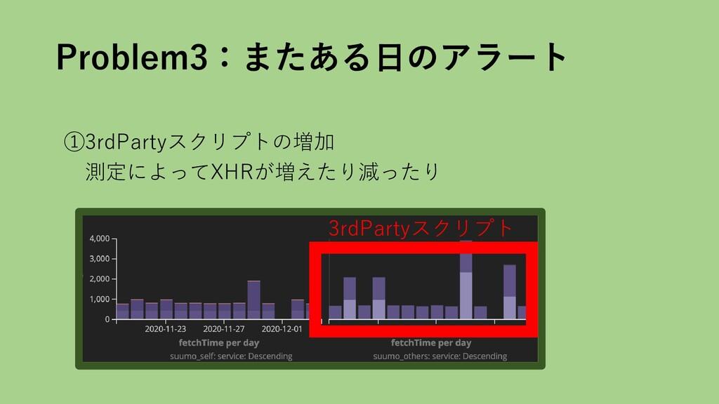 3rdPartyスクリプト Problem3:またある日のアラート ①3rdPartyスクリプ...