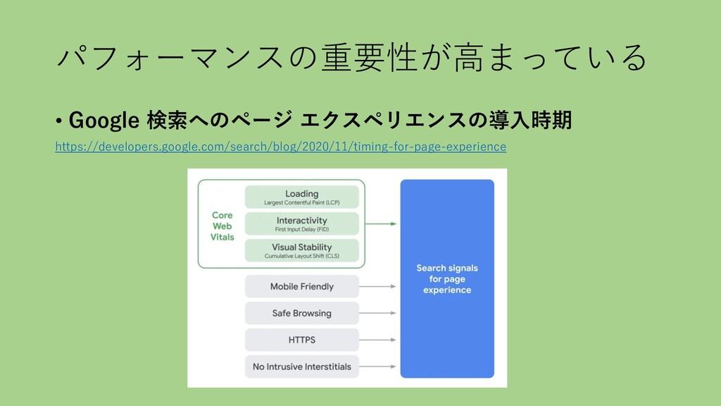 パフォーマンスの重要性が高まっている • Google 検索へのページ エクスペリエンスの導入...