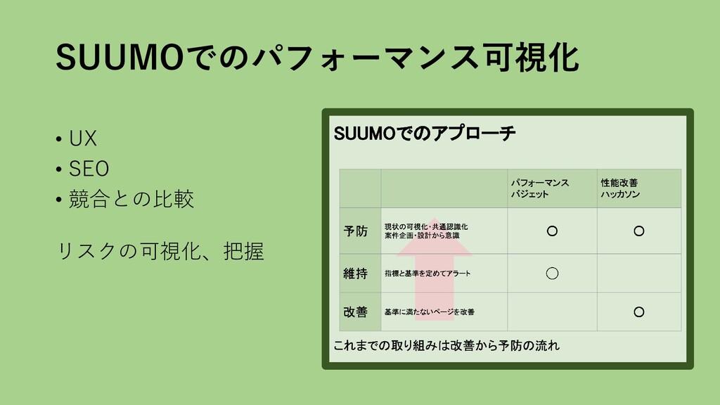 SUUMOでのパフォーマンス可視化 • UX • SEO • 競合との比較 リスクの可視化、把握