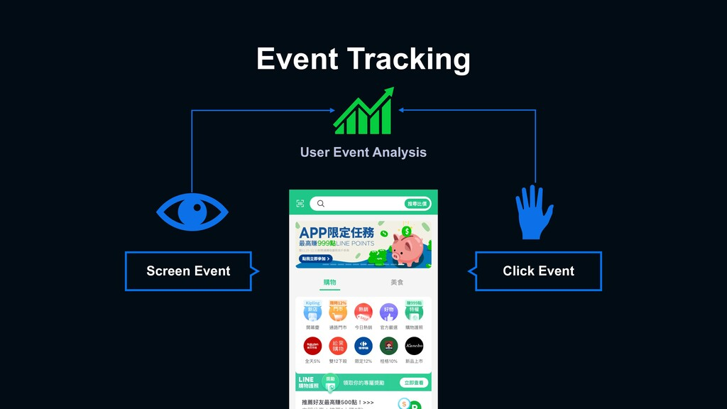 Event Tracking Screen Event Click Event User Ev...