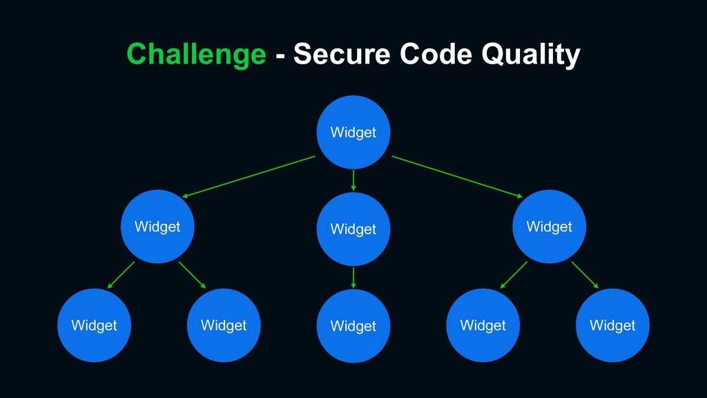 Challenge - Secure Code Quality Widget Widget W...