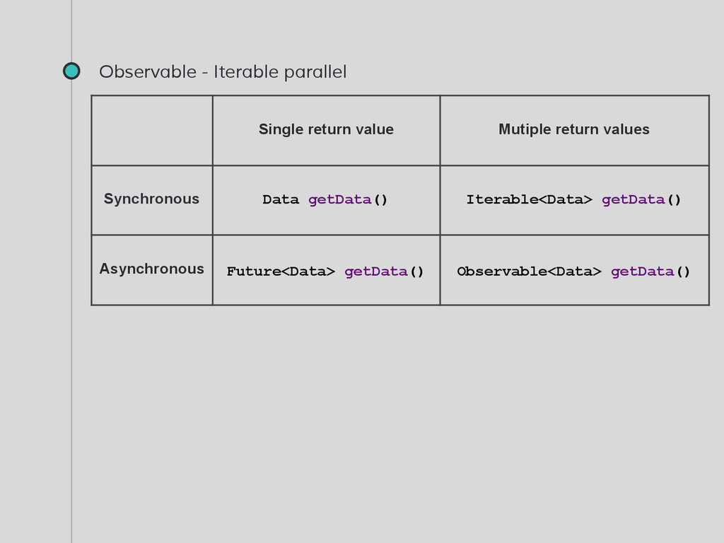 Observable - Iterable parallel Single return va...