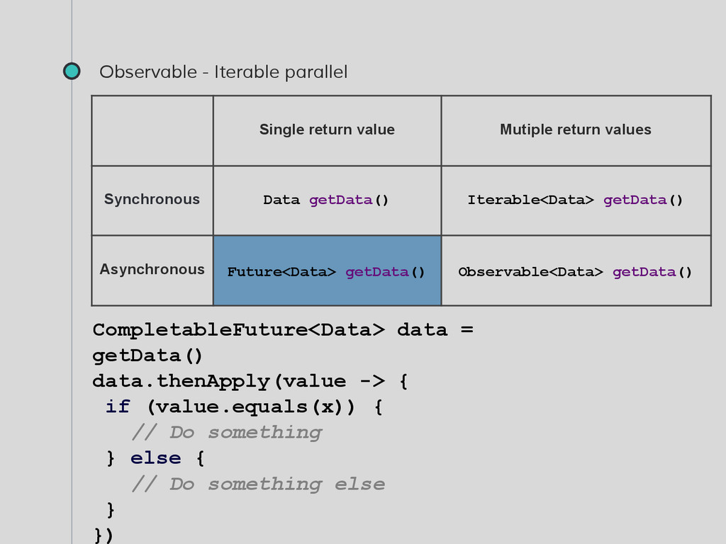 Observable - Iterable parallel CompletableFutur...