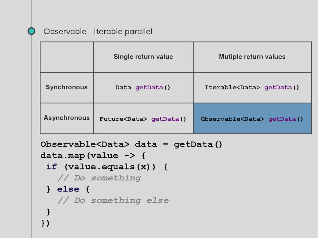 Observable - Iterable parallel Observable<Data>...