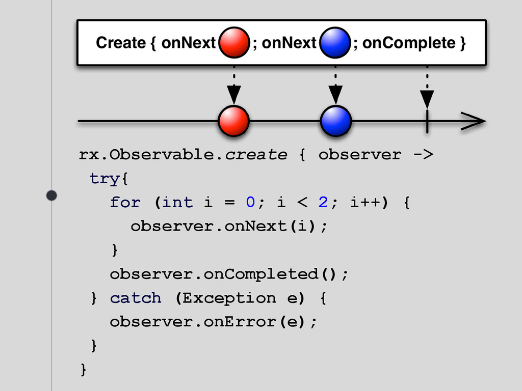 rx.Observable.create { observer -> try{ for (in...